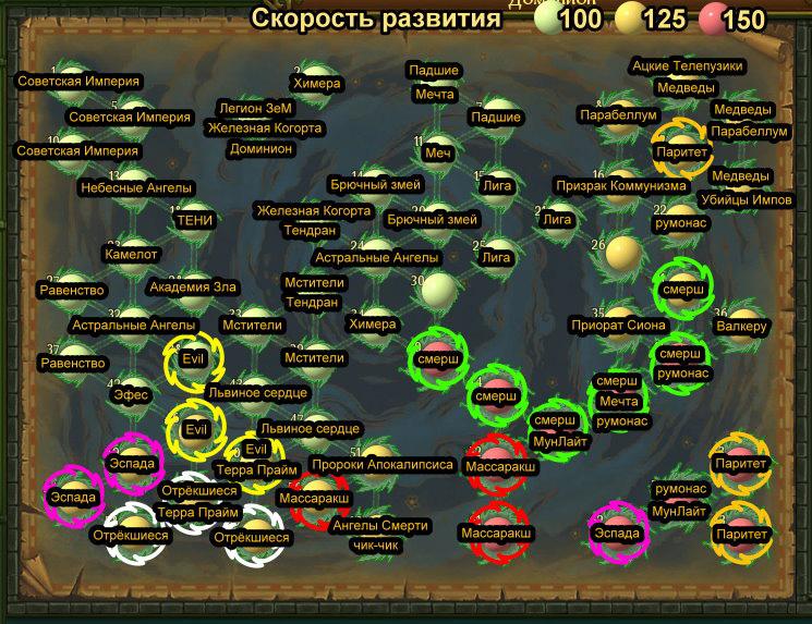 office microsoft 2010 keygen