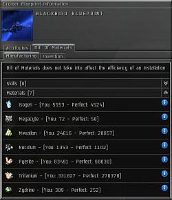 Необходимые минералы для производства товара Eve online