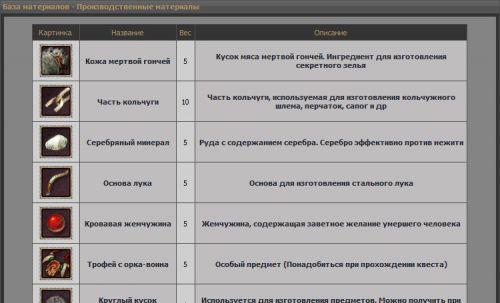 База материалов r2 online
