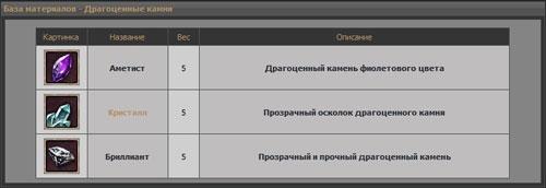 Выборка камней r2 online