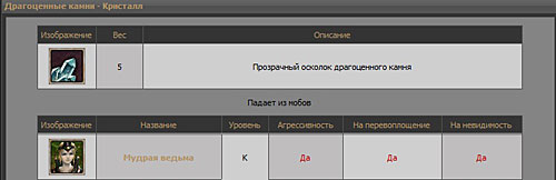 Монстры r2 online