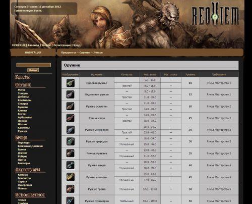самые лучшие дальнобойные атаки дают игрокам requiem online ружья