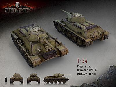 инструкция ворлд оф танк - фото 7